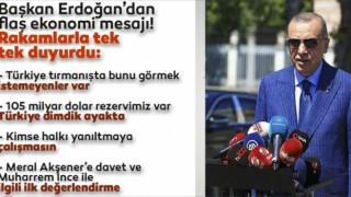 Erdoğan 'Bugün Dünden Daha Güçlüyüz'